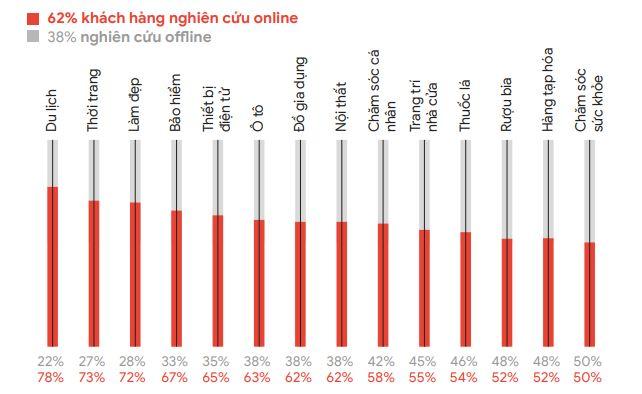 mua-hang-online-va-offline