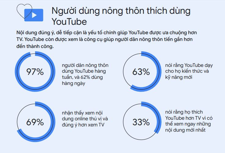 nguoi-dan-thich-dung-youtube