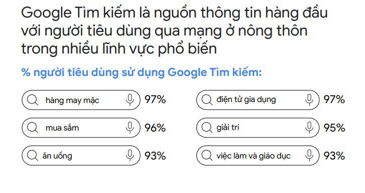 google-tim-kiem-thong-tin-qua-nhieu-linh-vuc