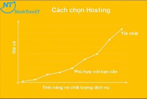 cach-chon-hosting